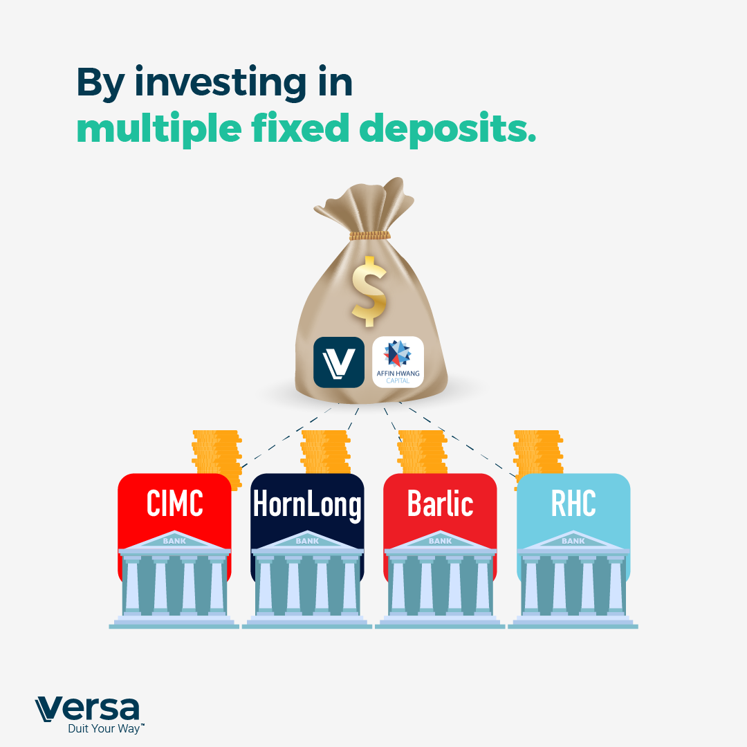 By investing in multiple fixed deposits