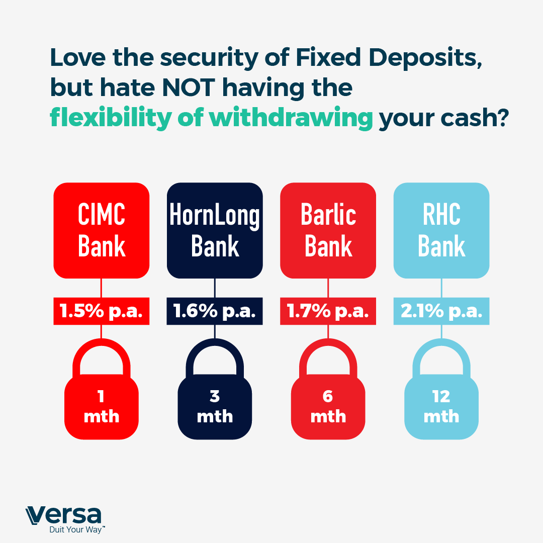 Love the security of fixed deposits, but hate NOT having the flexibility of withdrawing your cash